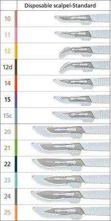 Feather Disposable Scalpels (10pcs)